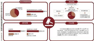 网上信誉赌博的网站:法院成功调解1.6亿涉民生工程借款案 案情疑难复杂