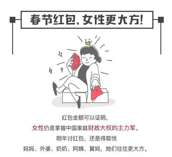 金沙娱乐上全博网:孝敬长辈红包地图出炉:广东人赢了 女性更大方