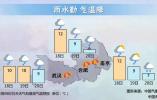 入春再等等!今起三天南京最高温不足10℃