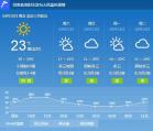 洛阳天气:20日谷雨 有雨水来助兴