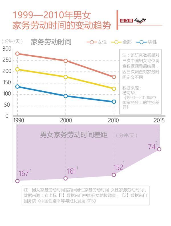 北京pk10骗局全过程:左手家庭右手工作,职场妈妈母亲节快乐!