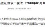 中国护照含金量又提高 享受69国和地区免签落地签