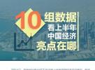 """透视中国经济""""半年报"""""""