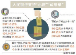 河南省持续改善小微企业金融服务