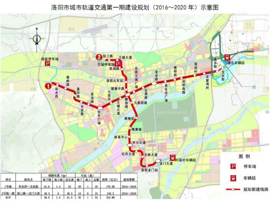 洛阳2020年将建成两条地铁线 附规划图