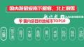 圣诞元旦旅游哪儿最火? 哈尔滨排全国第二