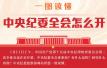 中纪委第二次全体会议在京开幕 一图读懂这个会怎样开?
