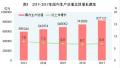 中华人民共和国2017年国民经济和社会发展统计公报