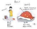 漫画丨一名年轻医务工作者的执业感悟:谨小慎微,一丝不苟