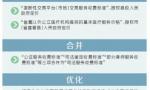 新版《河南省定价目录》公布 这些市场说了算