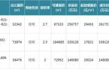 刚需重回主城区?杭州3宗优质宅地2小时低溢价成交
