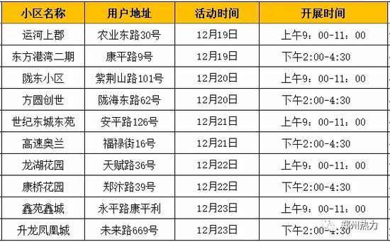 """暖气不热?郑州市热力总公司将开展""""访民问暖""""活动"""