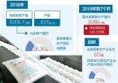尿素期货上市 有助于企业发现价格和规避风险