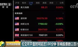 罕见!伦敦股指延迟开盘100分钟!发生了什么?