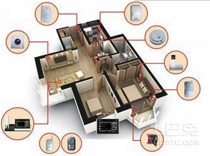制造、设计等全产业链进行渗透.-智能家居风袭来 定制家具只需一