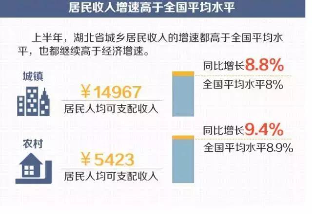 华西村人均收入_江阴2018人均收入