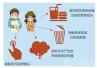 南京疾控专家:诺如病毒处高发期 学校要增强防范意识