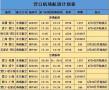 营口兰旗机场开通-石家庄-广州航线 由海南航空执飞