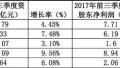 农商行三季报:张家港行缩表 江阴银行净利正增长