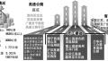 今年安徽省这三条高速将建成通车 经过你那儿吗?
