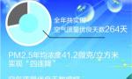 """""""藍天計劃""""再升級 南京今年力爭274天空氣優良"""