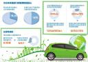 该出手时需出手:防治机动车污染,如何发力?