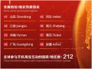 淘宝红包地图昨出炉,上海、三亚、抚顺成新潮长辈汇集地