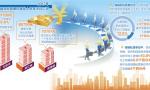 21省去年城镇单位平均工资发布:河南也涨了