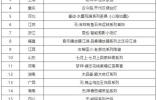 2019年中国旅游商品大赛落幕 河北获一银两铜