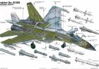 中国苏35战机配这一杀手锏 可远距离探测美军F22