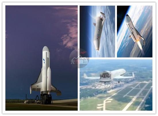 垂直发射-水平落地 火箭,航天飞机,空天飞机等多子系统融合在一体产物