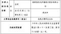 前郭县阳光村镇银行因违规办理同业业务被罚40万元