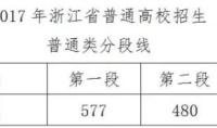浙江新高考分数线揭晓:普通类一段线577分