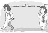 女子一年矮了10釐米!這怪病,女性最容易中招