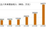 君龙人寿两年换了两个总经理 成立八年连亏3.43亿
