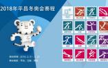 国际冰联主席:支持朝韩继续联合组队参加北京冬奥