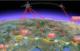"""国家量子保密通信""""京沪干线""""项目通过技术验收"""