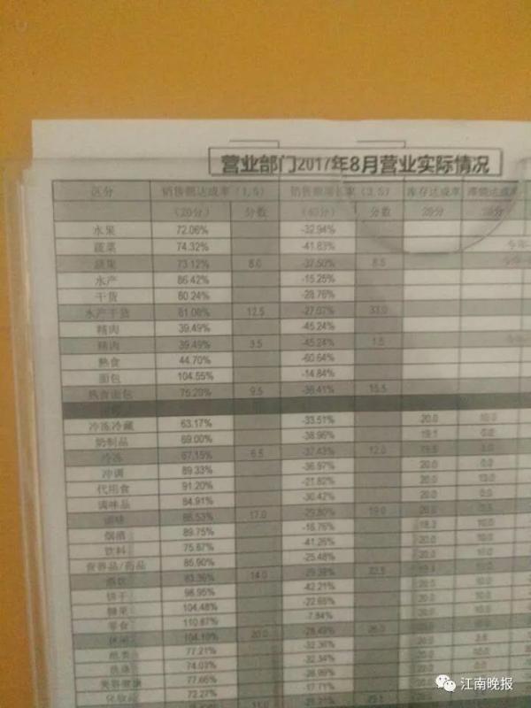 """澳门赌博的网址:年初刚全部关停的这家韩国超市穿""""马甲""""回来了!曾称全面退出中国"""