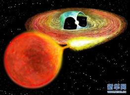 国家天文台科研团队揭开星团研究中的蓝离散星之谜