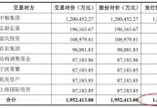 中原特钢211亿收购触跌停 标的负债高现金流不稳定