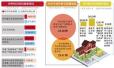 31省份专项治理校外培训乱象 均已公布治理方案