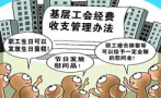 划重点!山东省总工会发布各项福利标准