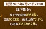 中消协:华帝正处理退款投诉 据称退款已超5826万