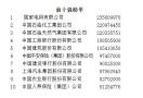 2018中国企业500强公布 江苏上榜企业数量居全国第三