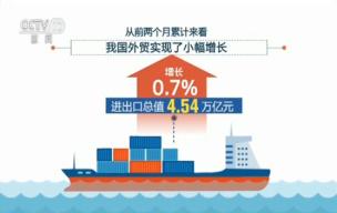 海关总署:2月份我国进出口值增长10.2%