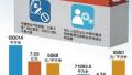 优帕克解读上海楼市新玩法:租赁时代需转变思路