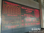 河北港口集团秦皇岛海运煤炭交易市场发布—— 环渤海动力煤价格指数走势向稳