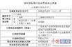 上海银行深圳分行违反国家房地产信贷调控政策被罚20万