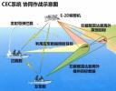 日本新宙斯盾舰下水 或可削弱中国反舰威慑力