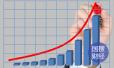 中部六省会城市经济指标:郑州GDP增速第三